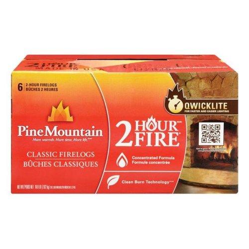 Pine Mountain 4367272 2 Hours Fire Log