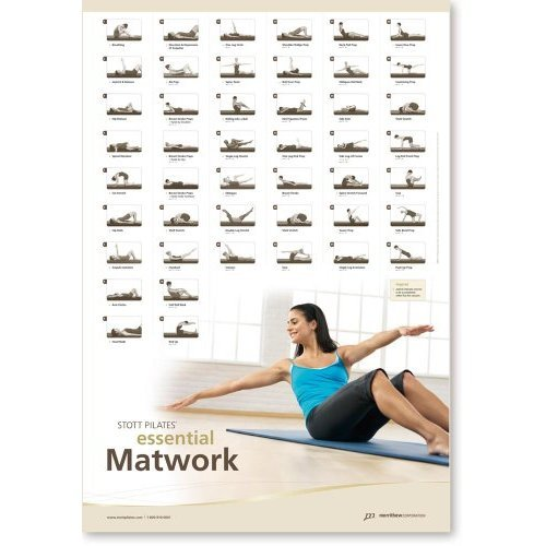STOTT PILATES Wall Chart - Essential Matwork